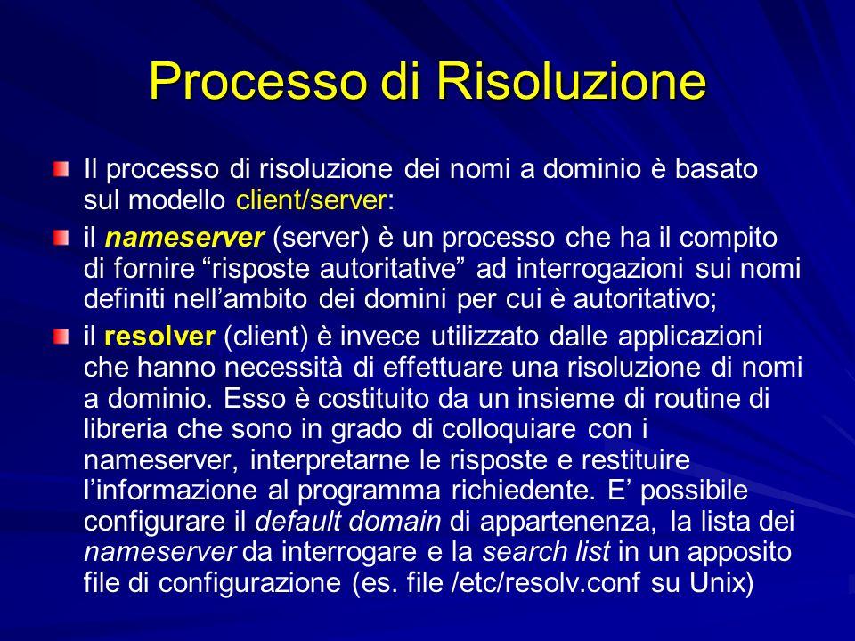 Processo di Risoluzione