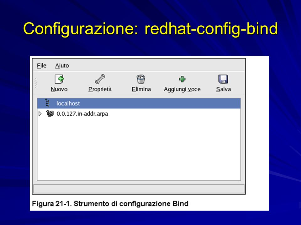 Configurazione: redhat-config-bind