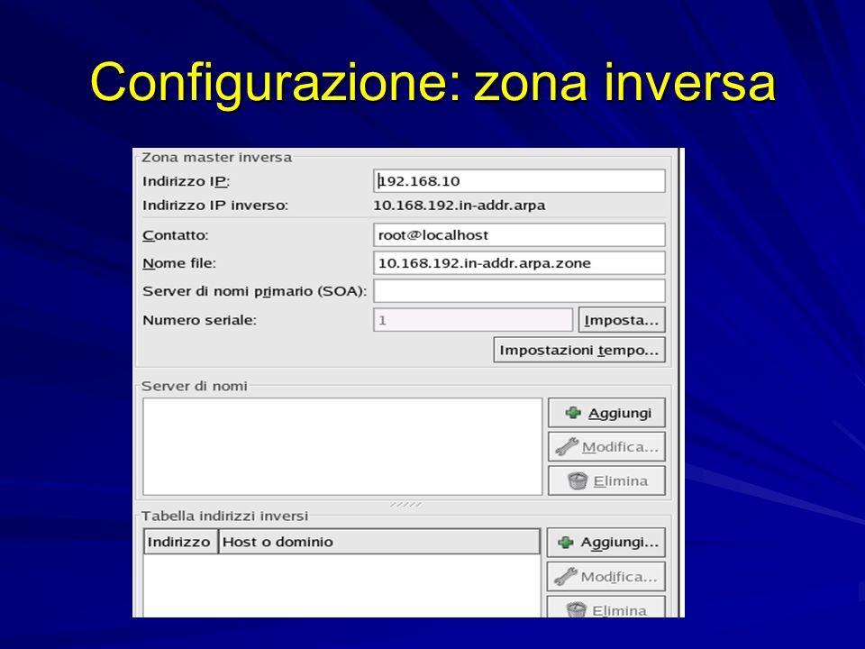 Configurazione: zona inversa