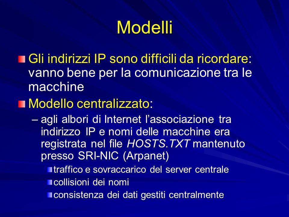Modelli Gli indirizzi IP sono difficili da ricordare: vanno bene per la comunicazione tra le macchine.