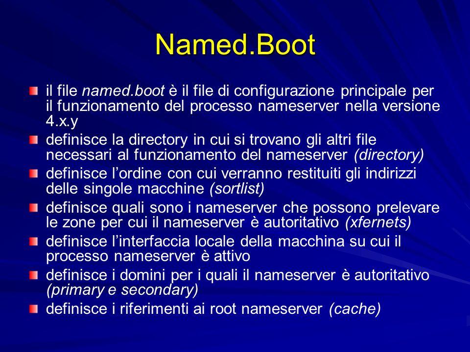 Named.Bootil file named.boot è il file di configurazione principale per il funzionamento del processo nameserver nella versione 4.x.y.