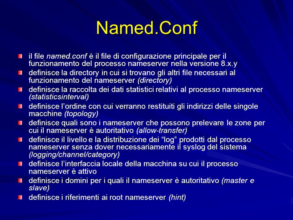 Named.Conf il file named.conf è il file di configurazione principale per il funzionamento del processo nameserver nella versione 8.x.y.