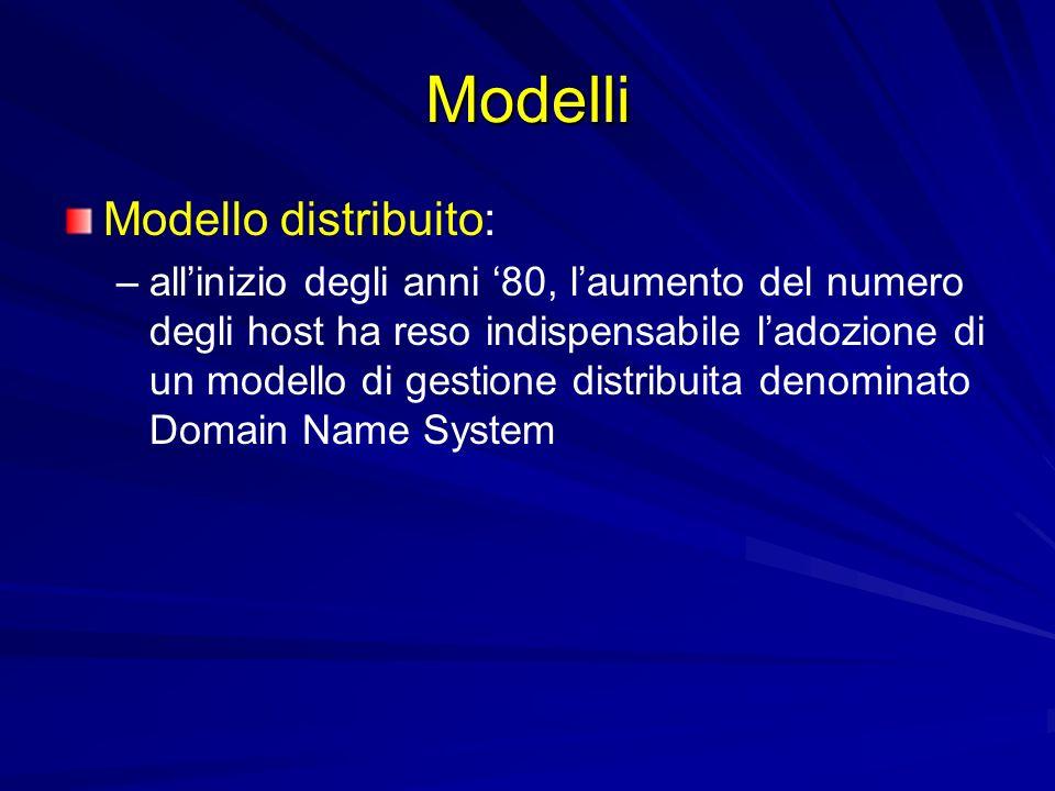 Modelli Modello distribuito: