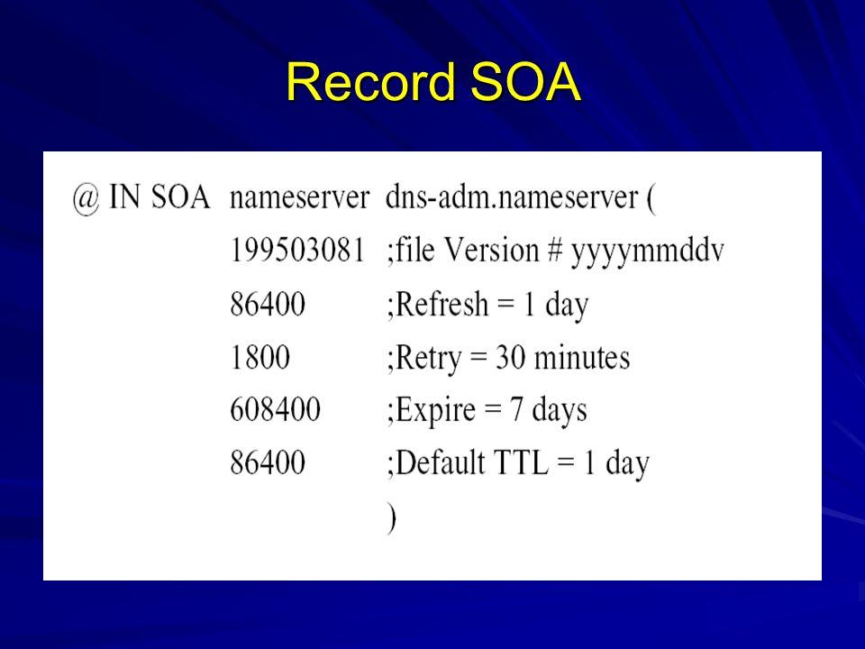 Record SOA