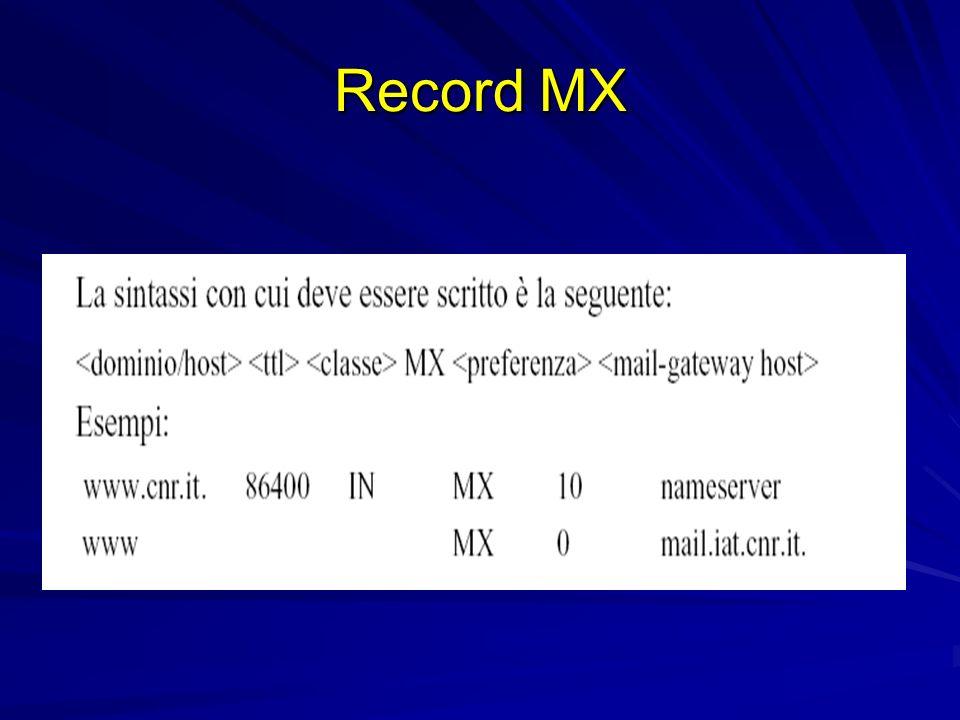 Record MX