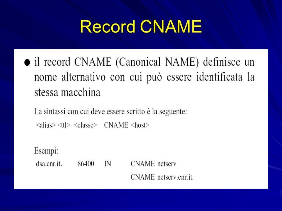 Record CNAME