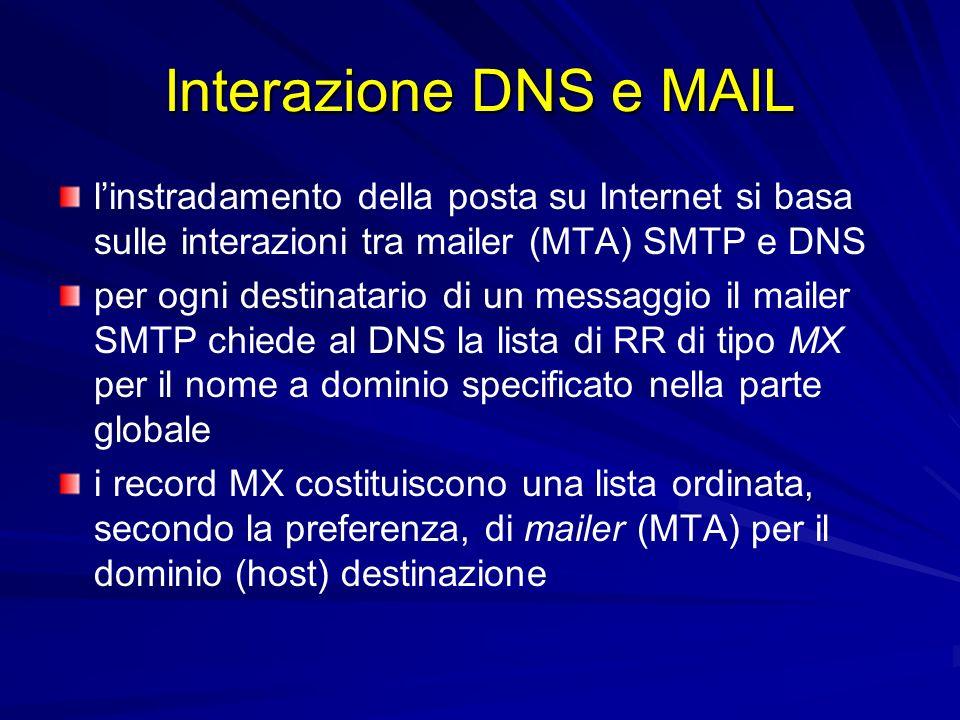 Interazione DNS e MAIL l'instradamento della posta su Internet si basa sulle interazioni tra mailer (MTA) SMTP e DNS.