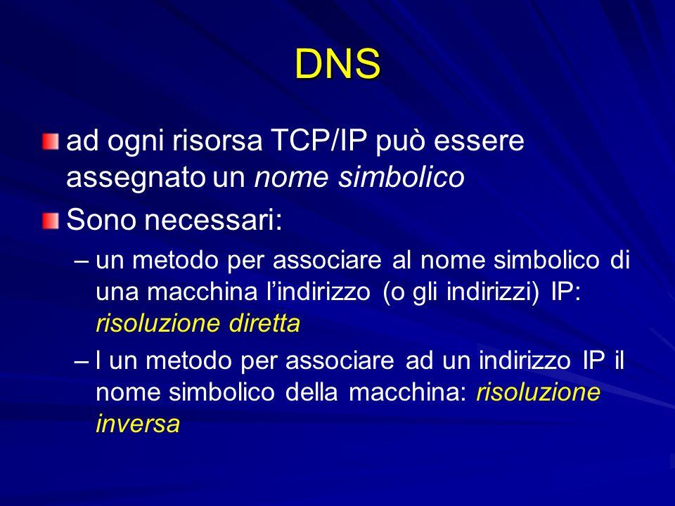 DNS ad ogni risorsa TCP/IP può essere assegnato un nome simbolico