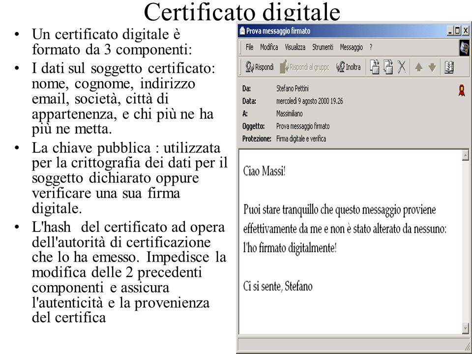 Certificato digitale Un certificato digitale è formato da 3 componenti: