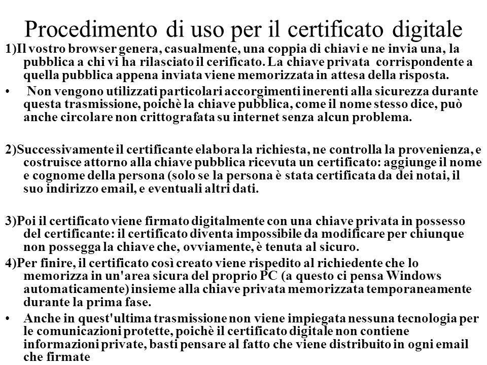 Procedimento di uso per il certificato digitale