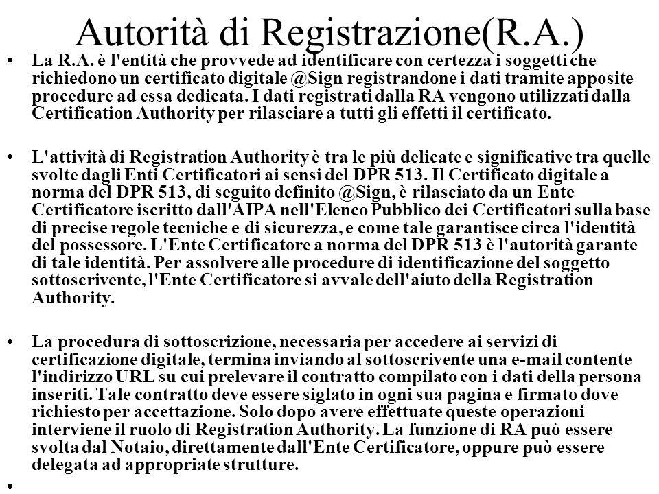 Autorità di Registrazione(R.A.)