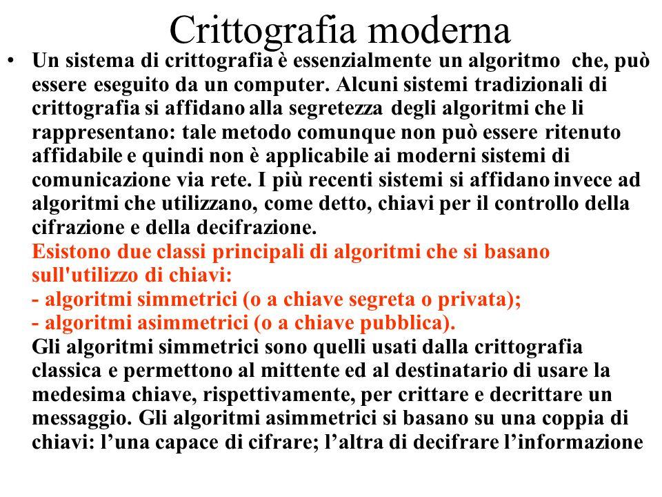 Crittografia moderna