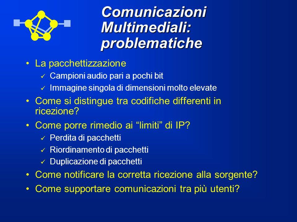Comunicazioni Multimediali: problematiche