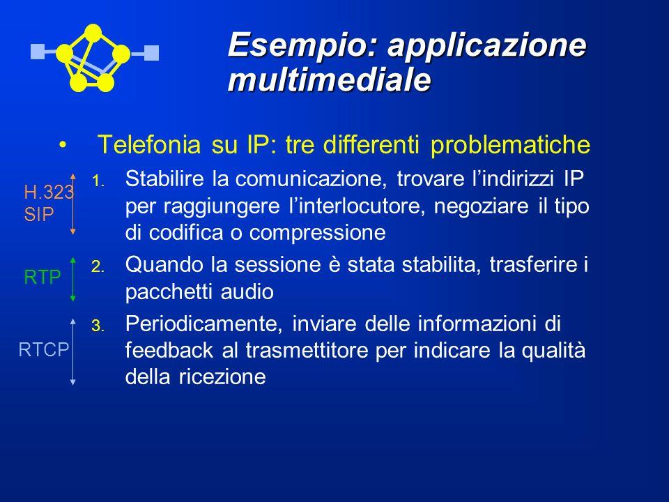 Esempio: applicazione multimediale