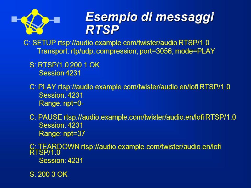 Esempio di messaggi RTSP