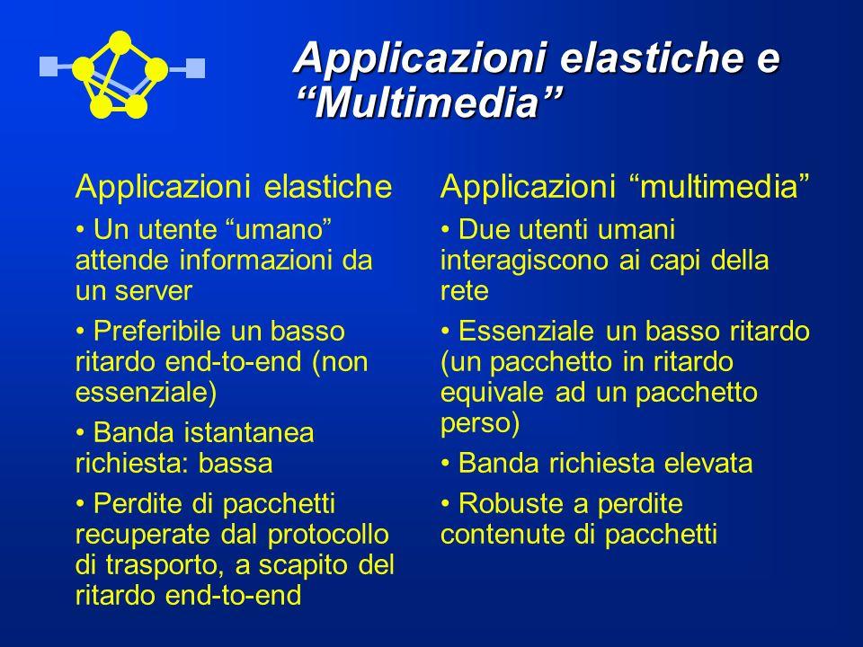 Applicazioni elastiche e Multimedia