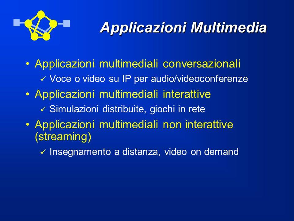 Applicazioni Multimedia