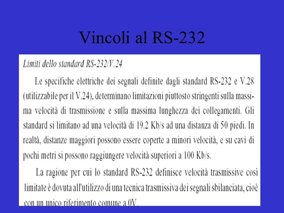 Vincoli al RS-232