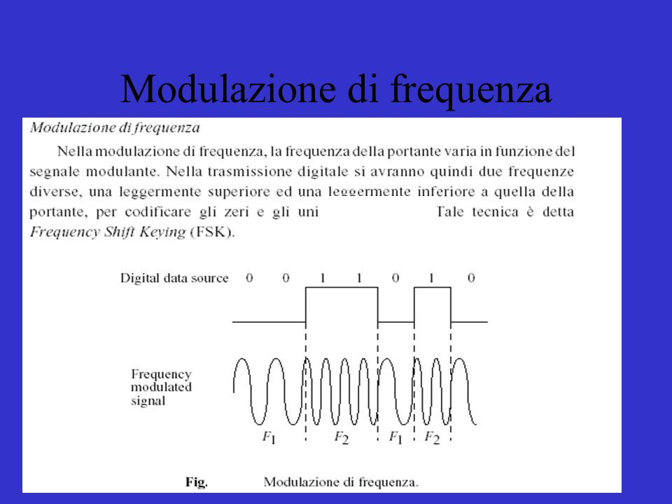 Modulazione di frequenza
