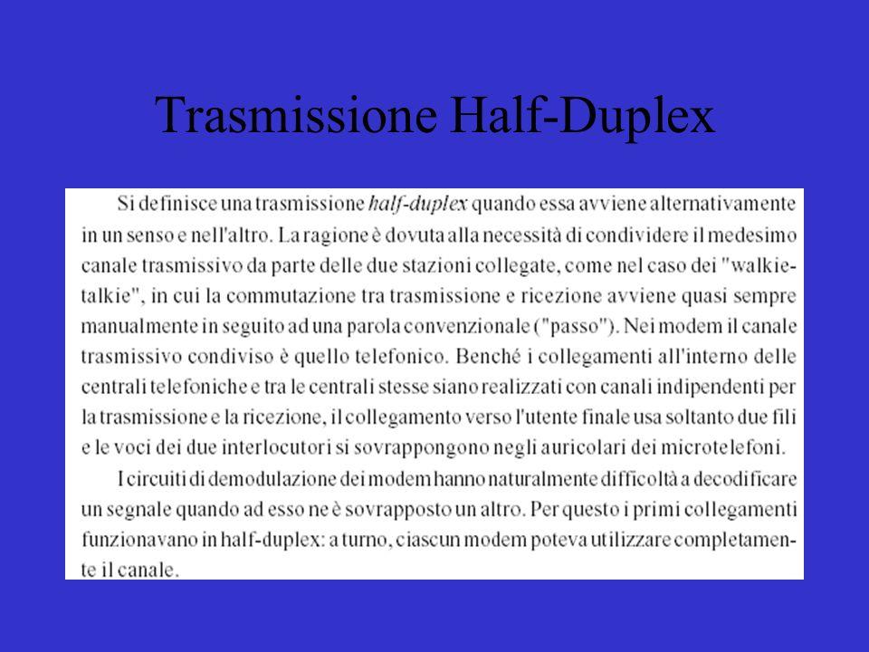 Trasmissione Half-Duplex
