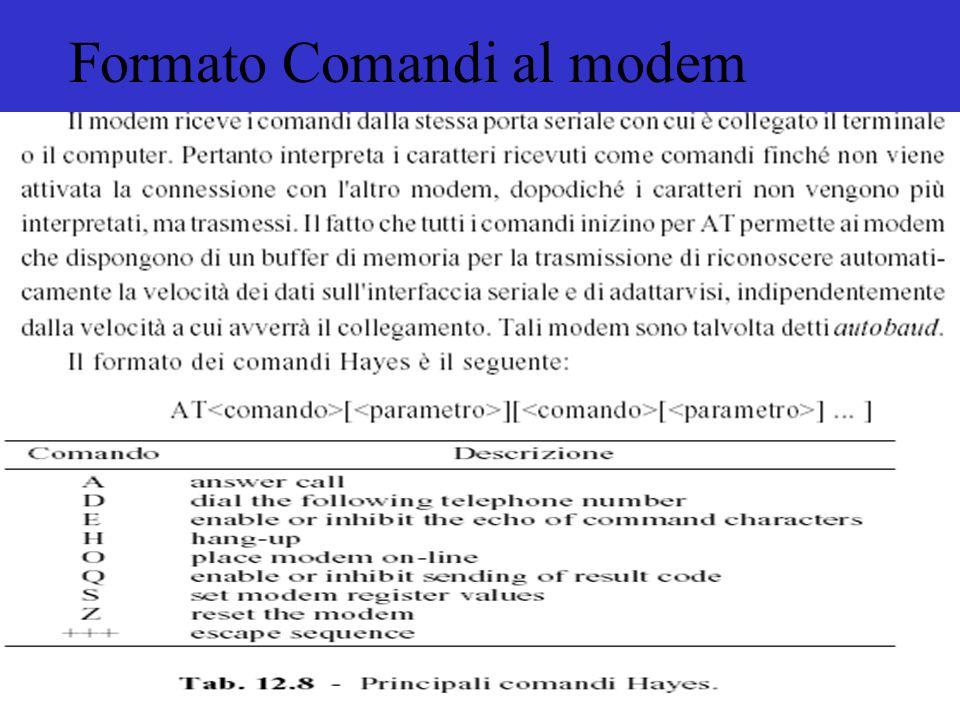 Formato Comandi al modem