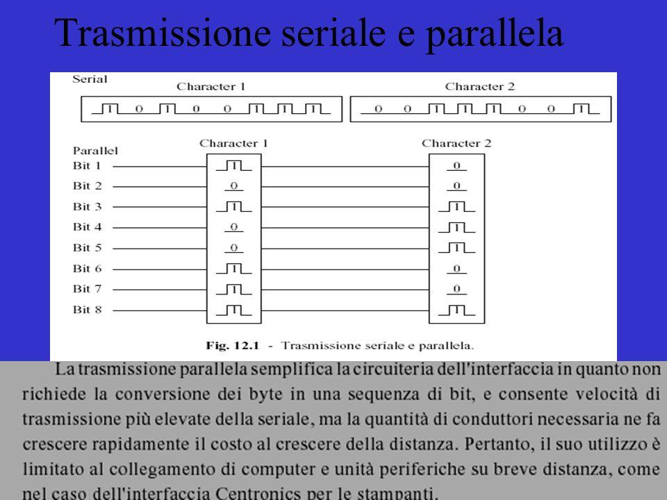 Trasmissione seriale e parallela