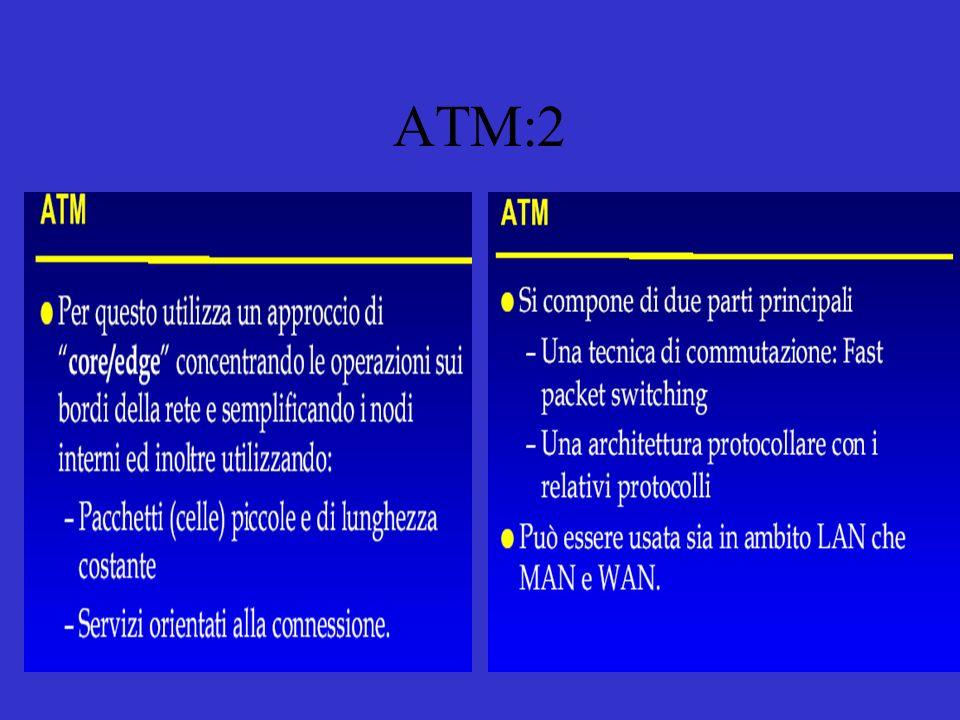 ATM:2