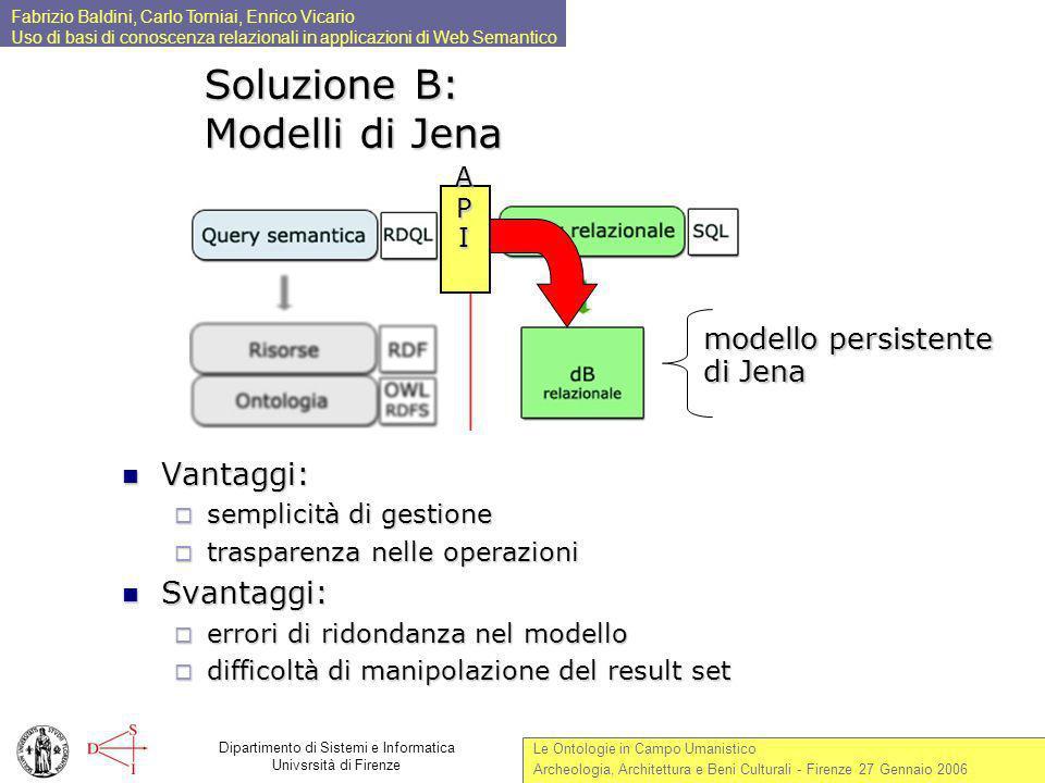 Soluzione B: Modelli di Jena