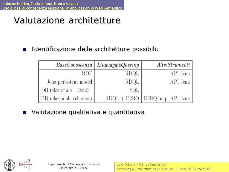 Valutazione architetture