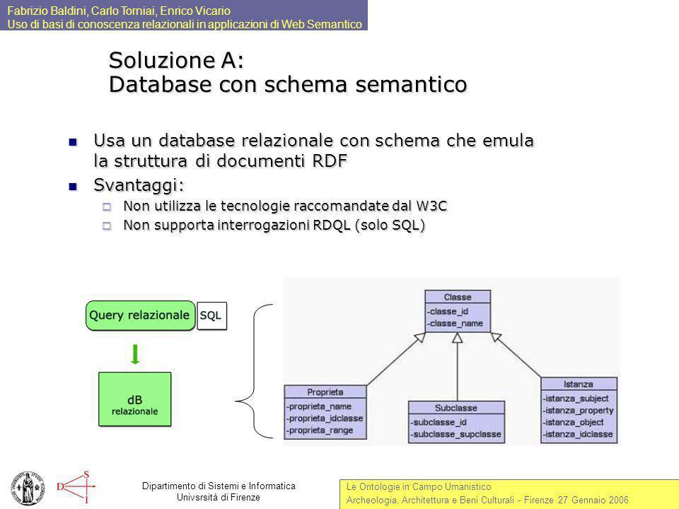 Soluzione A: Database con schema semantico