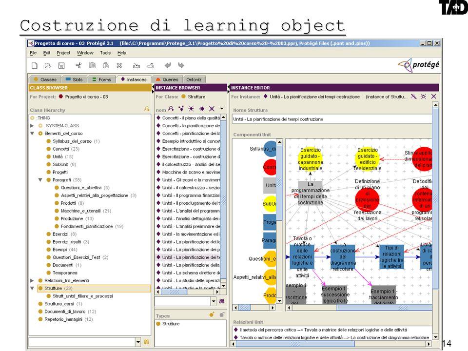Costruzione di learning object