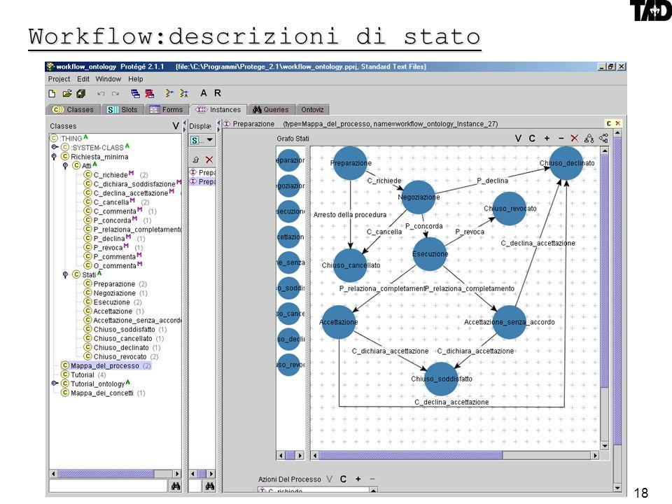 Workflow:descrizioni di stato