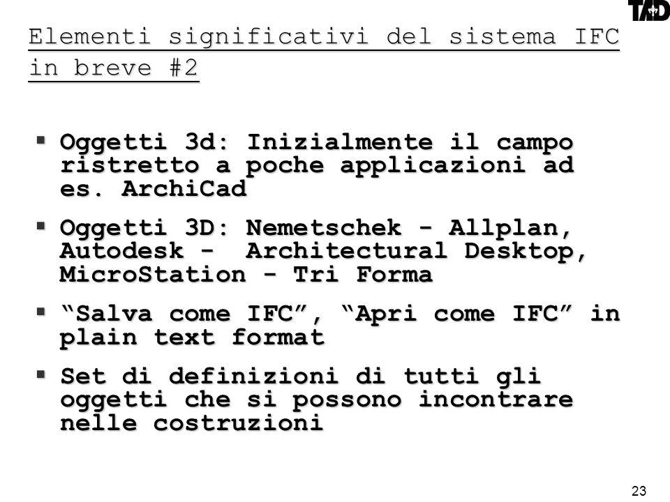 Elementi significativi del sistema IFC in breve #2