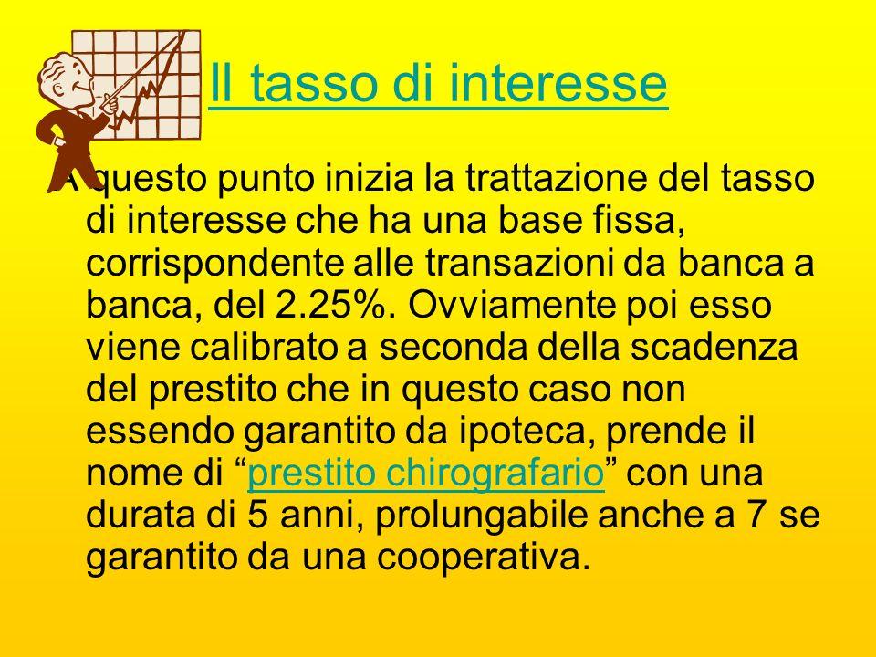 Il tasso di interesse