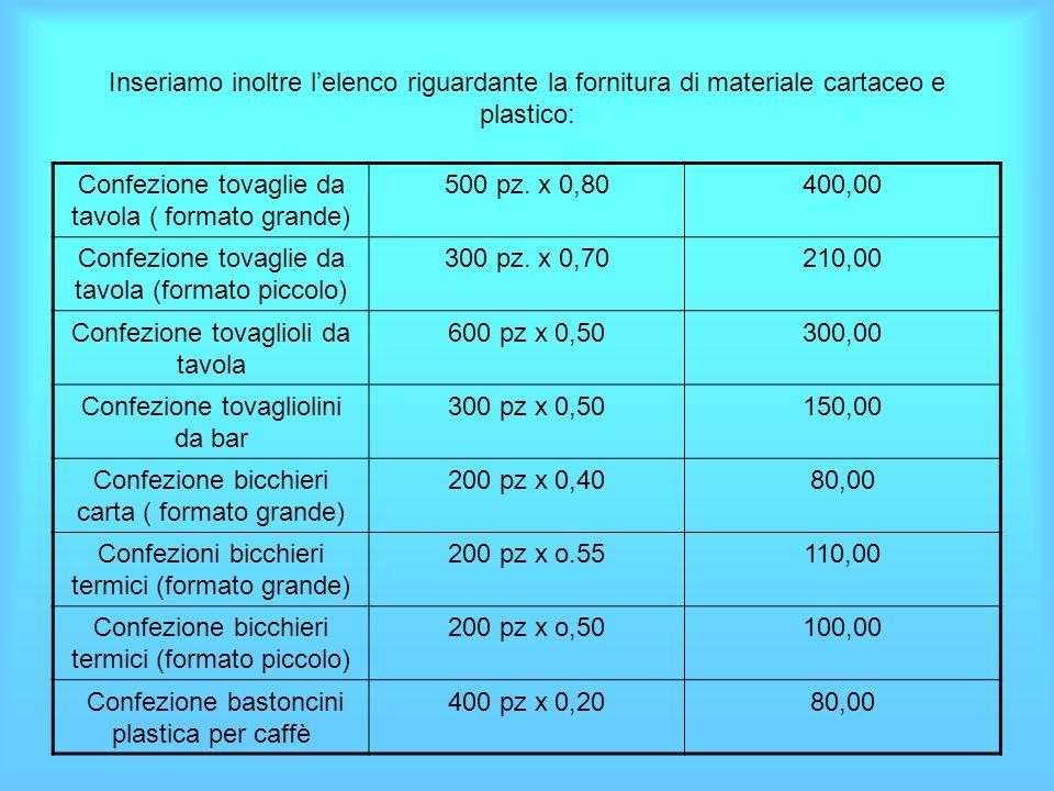 Confezione tovaglie da tavola ( formato grande) 500 pz. x 0,80 400,00
