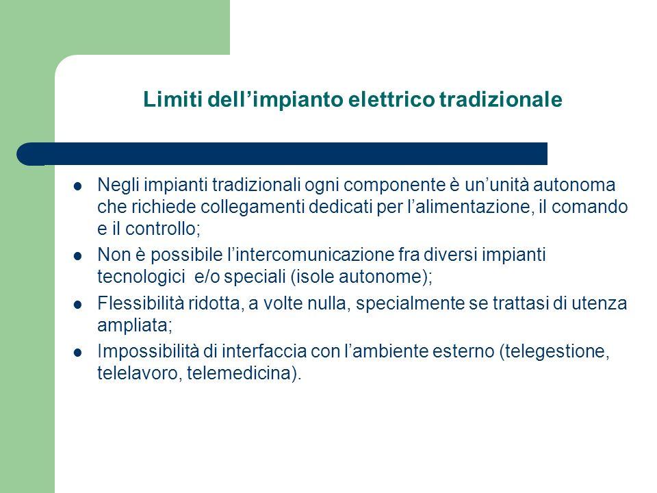 Limiti dell'impianto elettrico tradizionale