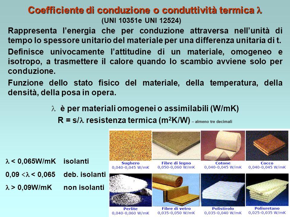 Coefficiente di conduzione o conduttività termica l