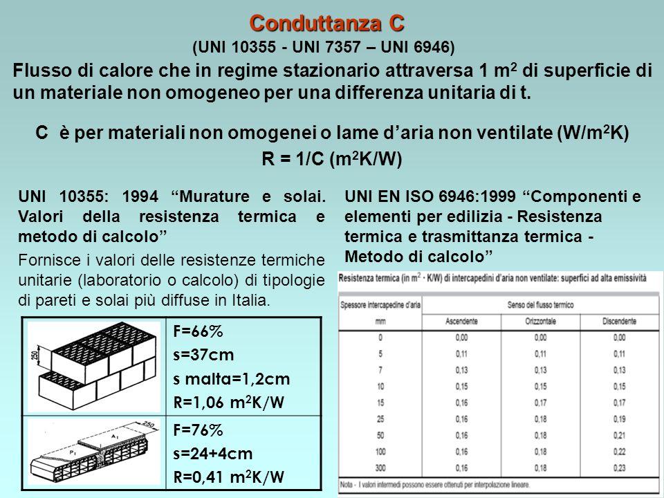 C è per materiali non omogenei o lame d'aria non ventilate (W/m2K)