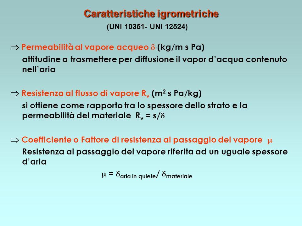 Caratteristiche igrometriche