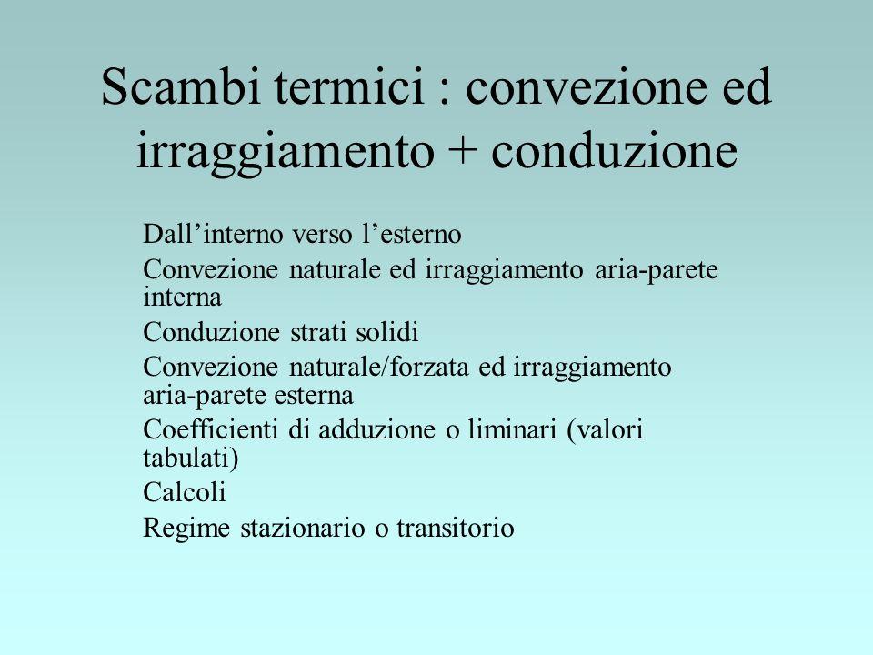 Scambi termici : convezione ed irraggiamento + conduzione