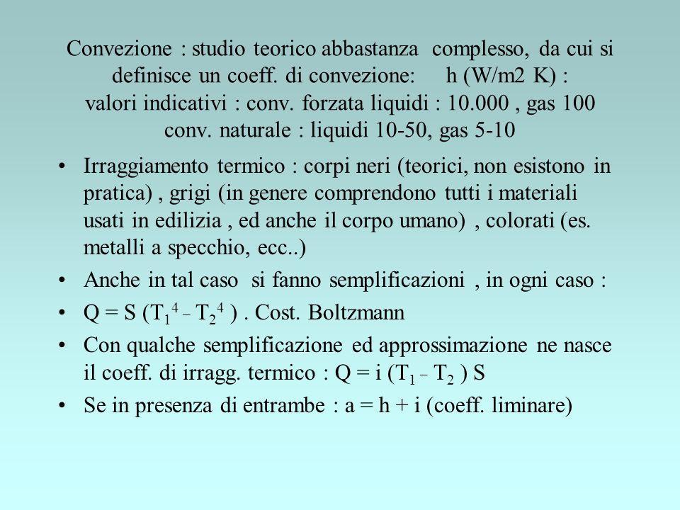 Convezione : studio teorico abbastanza complesso, da cui si definisce un coeff. di convezione: h (W/m2 K) : valori indicativi : conv. forzata liquidi : 10.000 , gas 100 conv. naturale : liquidi 10-50, gas 5-10