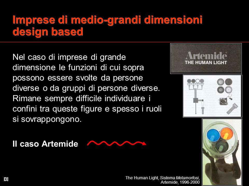 Imprese di medio-grandi dimensioni design based