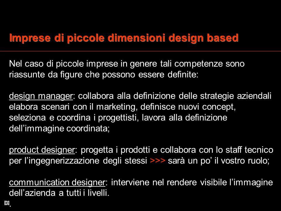 Imprese di piccole dimensioni design based
