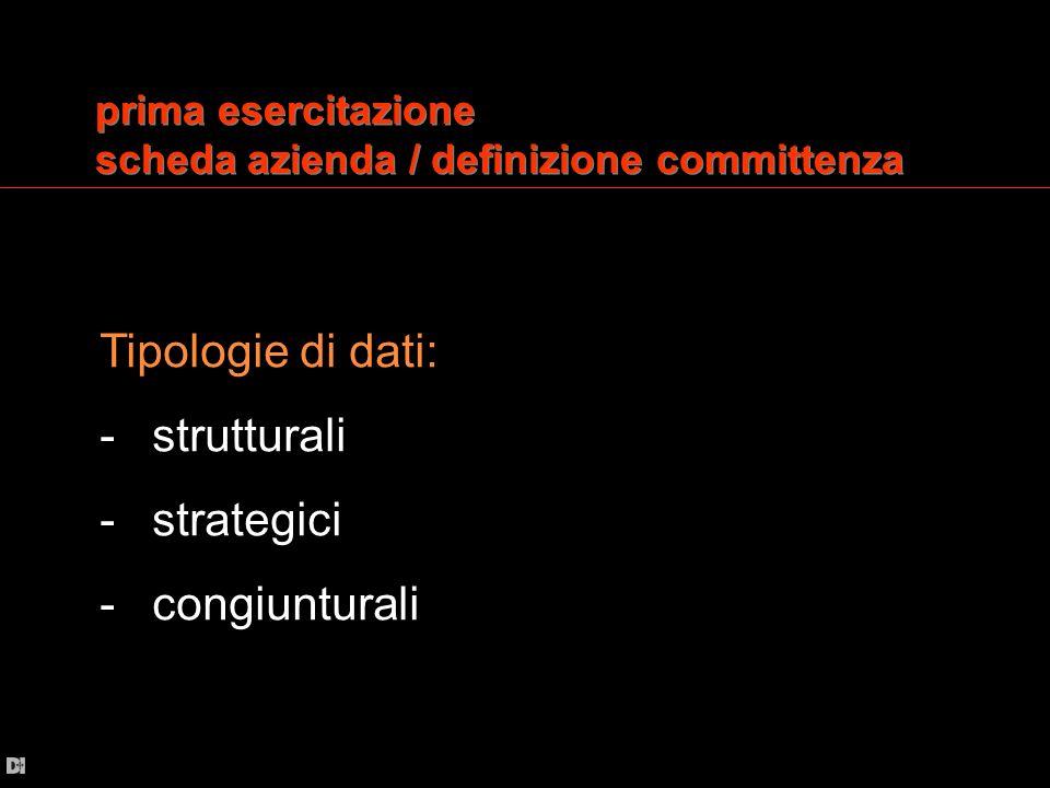 Tipologie di dati: strutturali strategici congiunturali