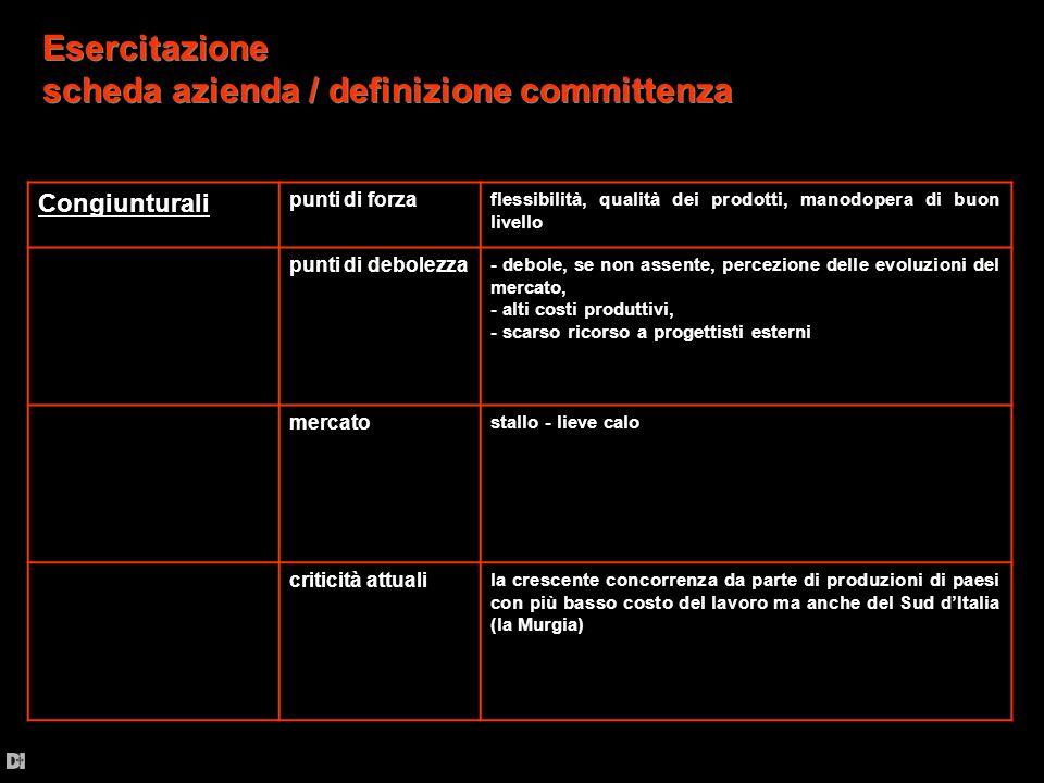 scheda azienda / definizione committenza