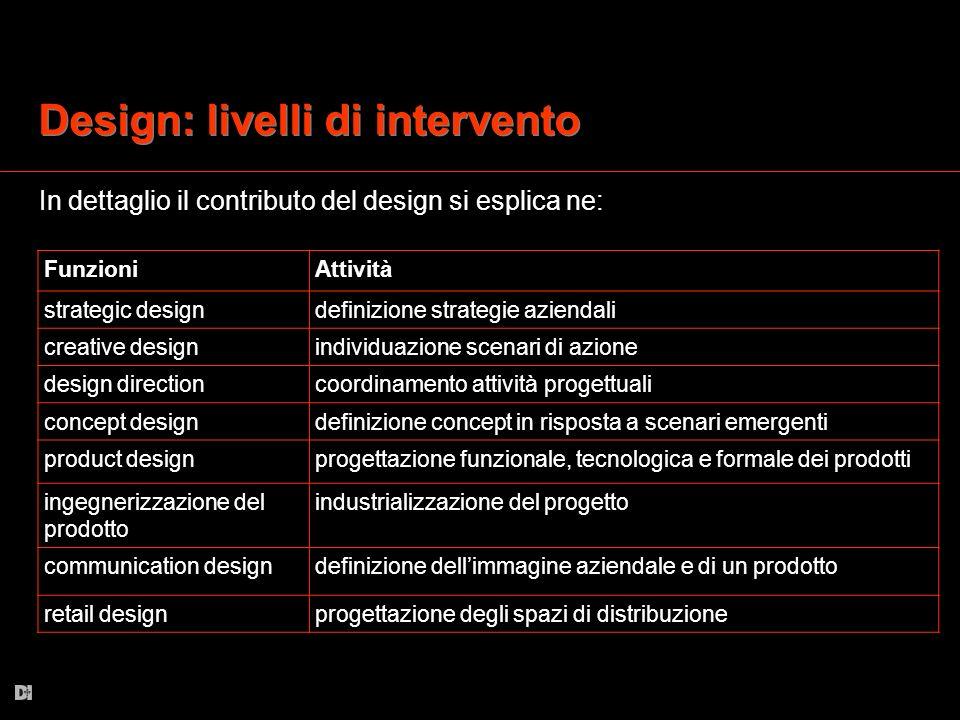 Design: livelli di intervento