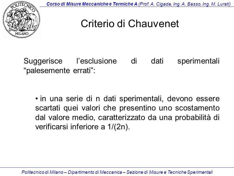 Corso di Misure Meccaniche e Termiche A (Prof. A. Cigada, Ing. A