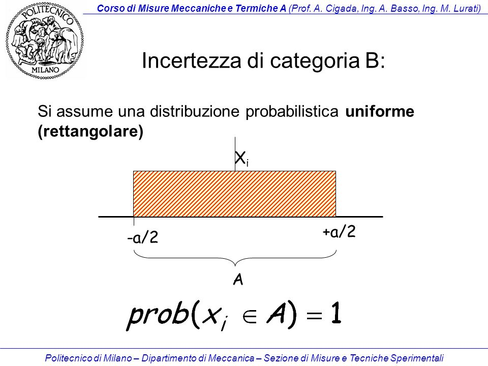 Incertezza di categoria B: