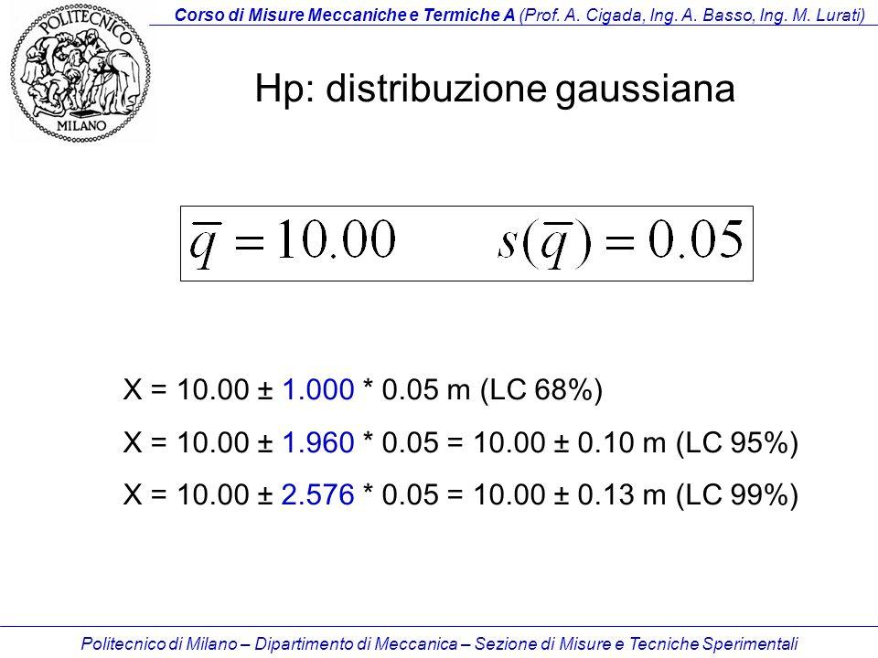 Hp: distribuzione gaussiana