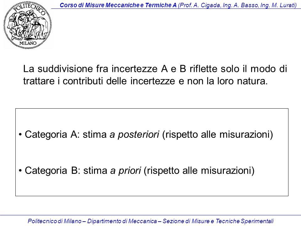 Categoria A: stima a posteriori (rispetto alle misurazioni)
